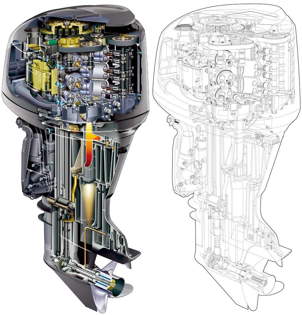 yamaha yamaha engines yamaha marine motor diesel magnetic motor boat engine  [ 1000 x 1044 Pixel ]