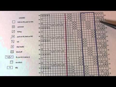 How To Read Pattern Charts Youtube Knitting Tutorials