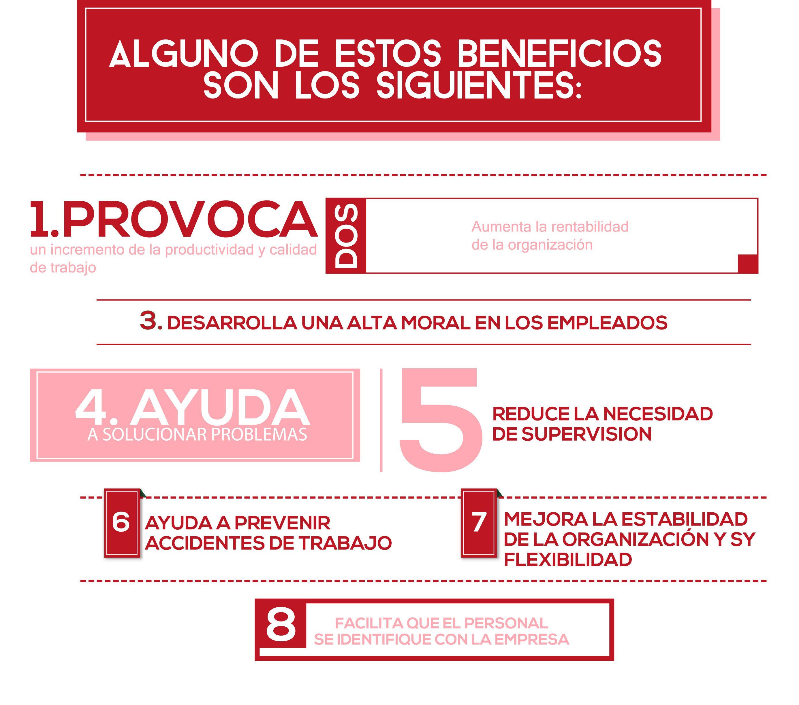 Lujo Plantillas De Revisión De Empleados Galería - Ejemplo De ...