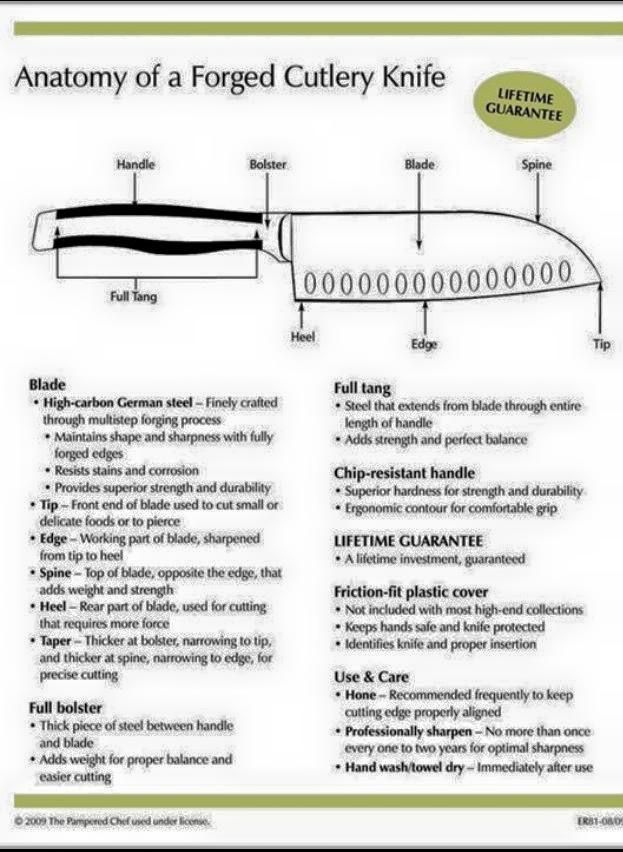 The Anatomy Of The Pampered Chef Knife Quality With A Lifetime Guarantee You Simply Can T Go Wrong Give Them A Try At Chef Knife German Steel Pampered Chef