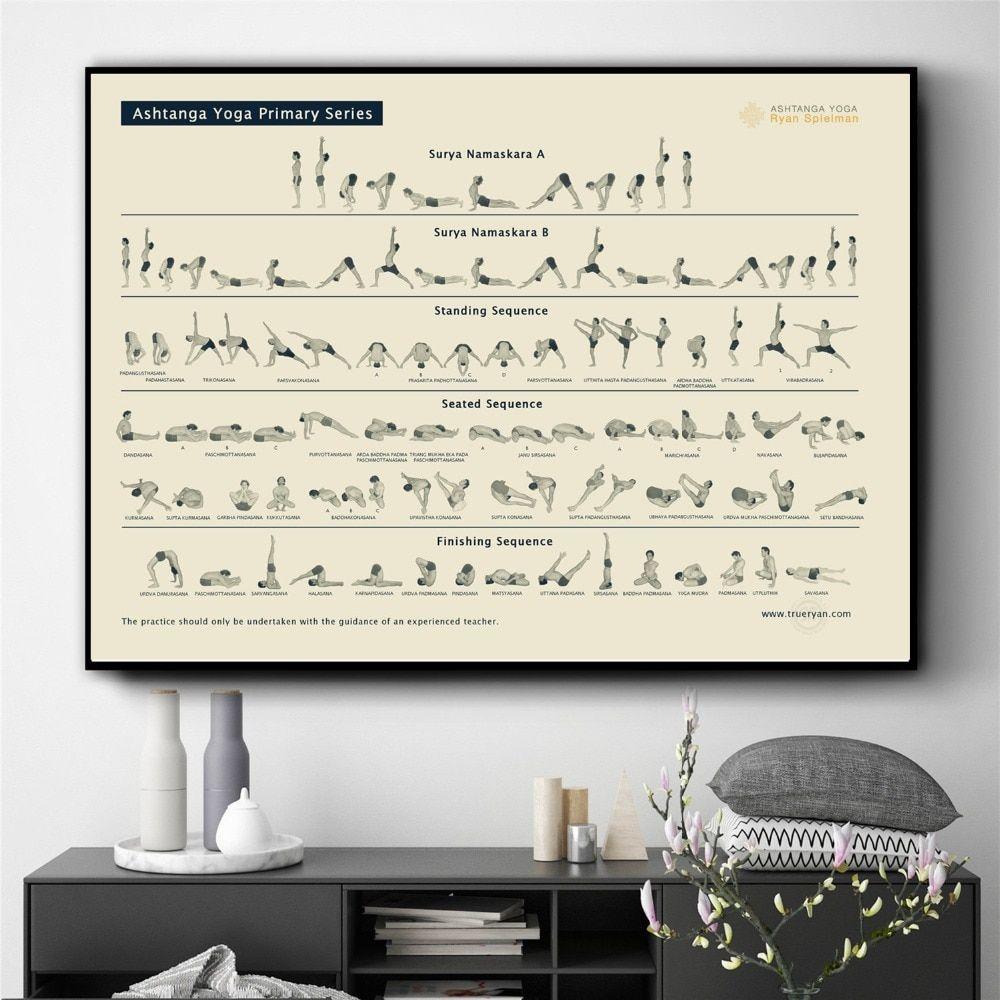 Yoga Seven Chakras Inspirational Motivational Spiritual Poster Print Unframed 12