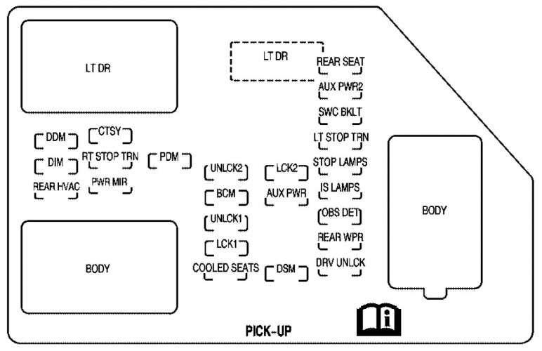 16  83 Chevy Truck Fuse Box Diagram