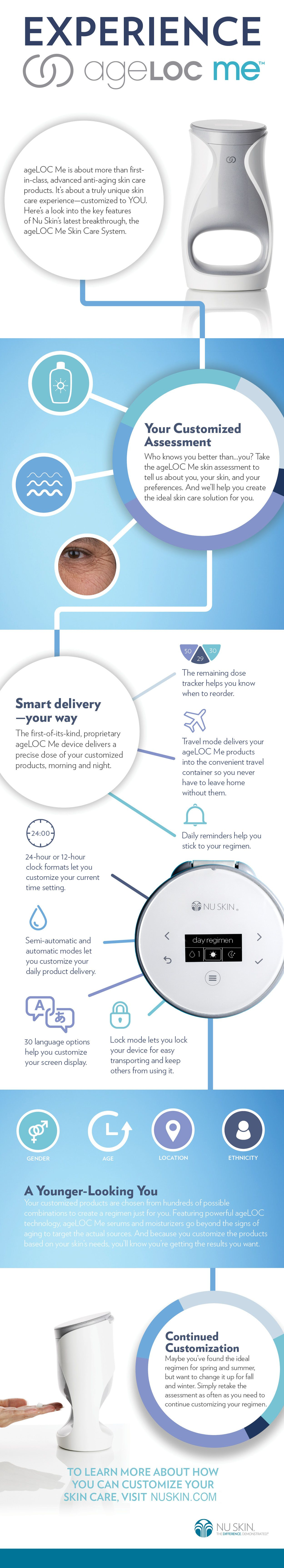 here s a look into the key features of ageloc me nu skin s