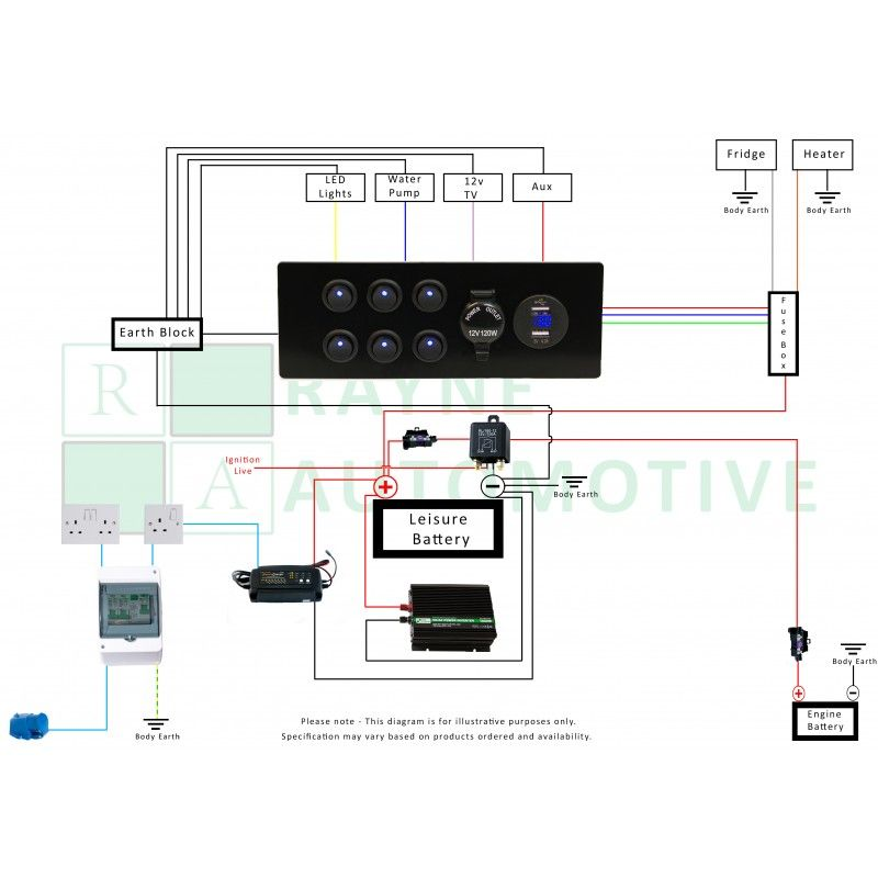 Complete Campervan Motorhome Electrical Conversion Wiring Kit 12v 240v Electricity Motorhome Solar Power Diy