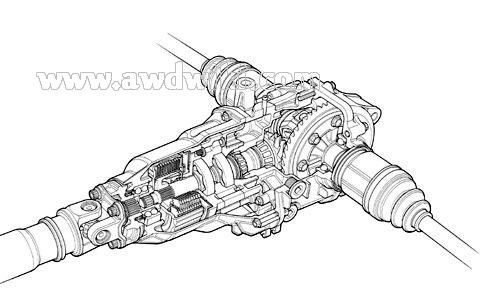 Honda's rear differential with dual pump system and multi