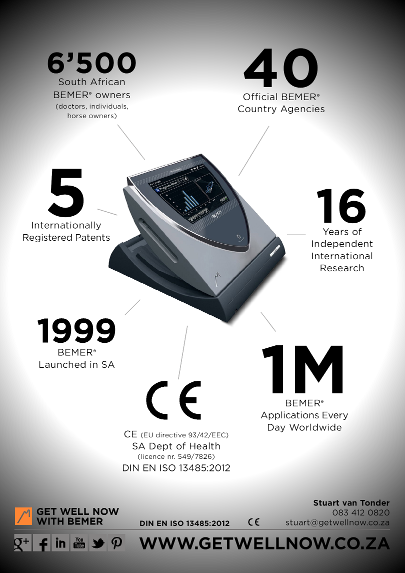 BEMER Facts - Infographic For more information go to www