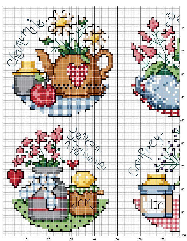 Schema punto croce cucina spezie 3 jar tops tags cross for Punto croce immagini
