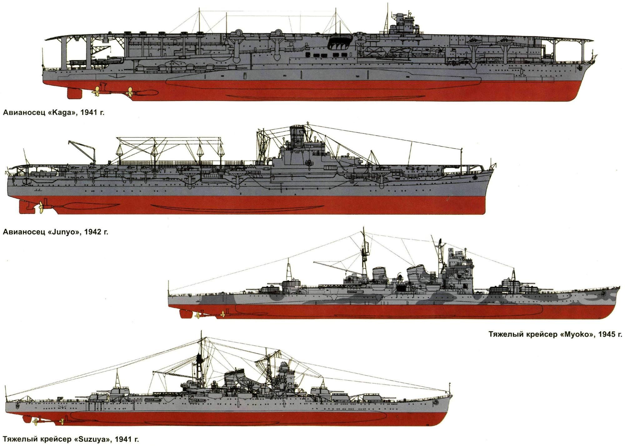 ijn warships comparisons of kaga  cv   junyo  cv   myoko  ca  and suzuya  ca