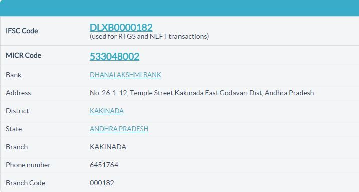 IFSC code and MICR Code for South Indian Bank Kerala Thrissur - bank statements
