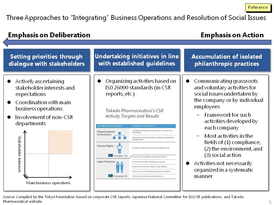 HttpsWwwGoogleDkSearchQIso  Gap Analysis Tool  Csr
