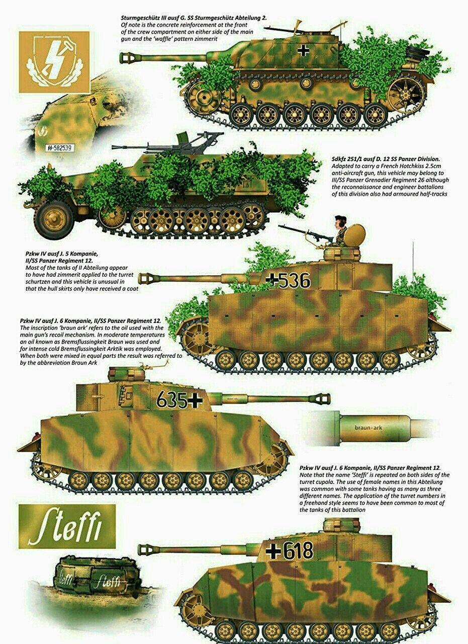 Pin On Panther Tank
