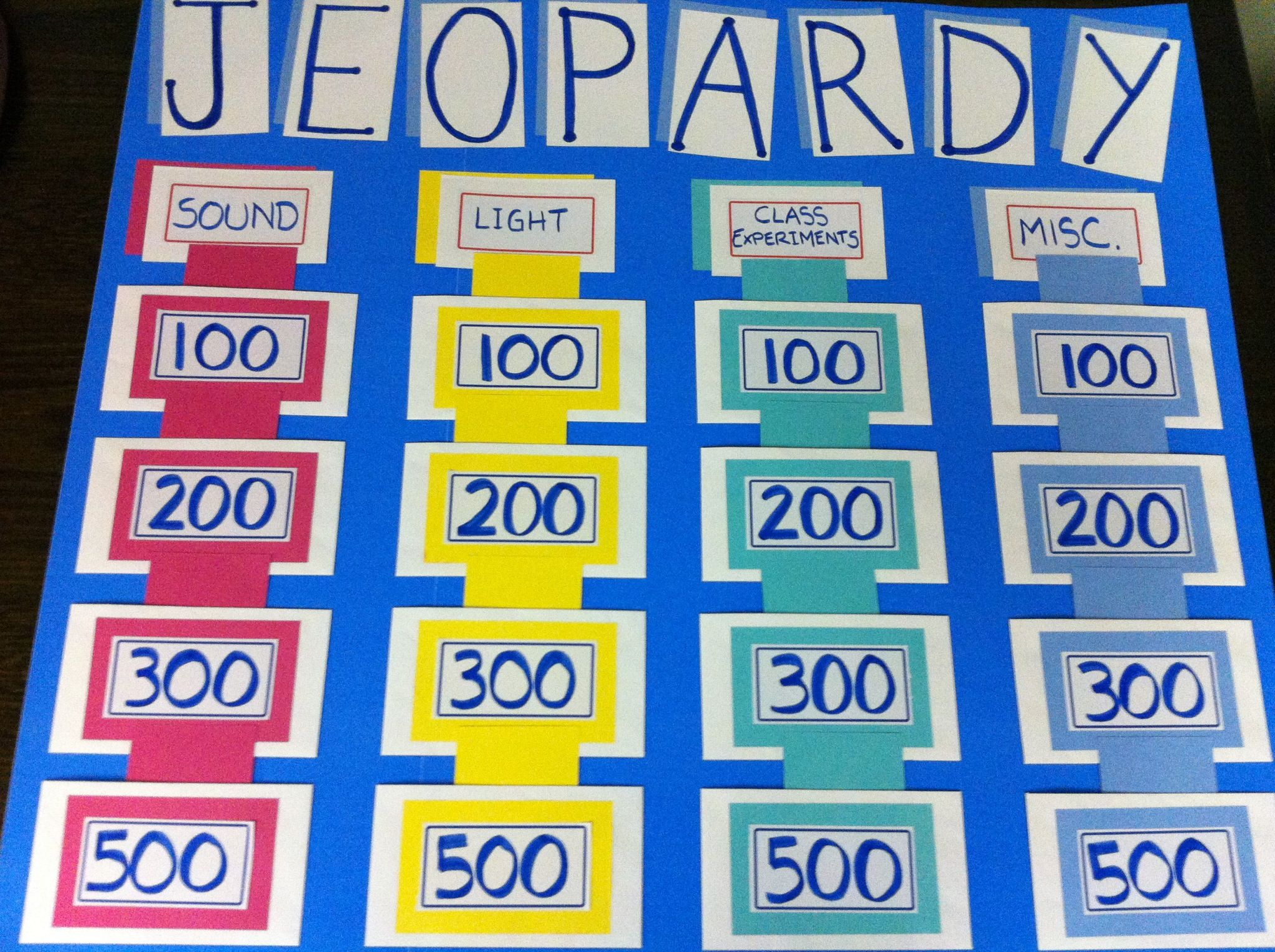 Jeopardy Anchor Chart: made from envelopes, cue cards, bristol board
