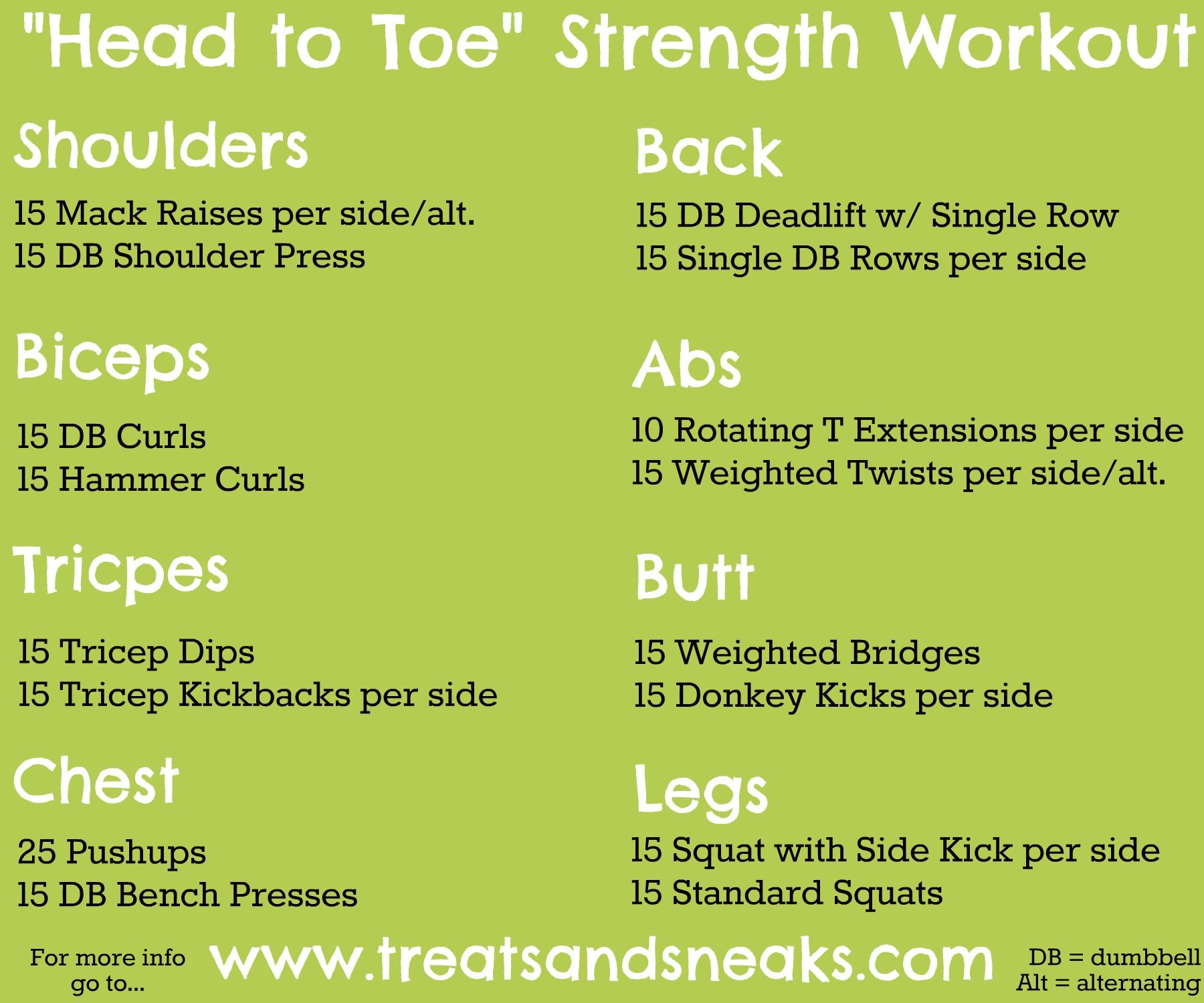 Strength Training: Head To Toe Strength Workout.