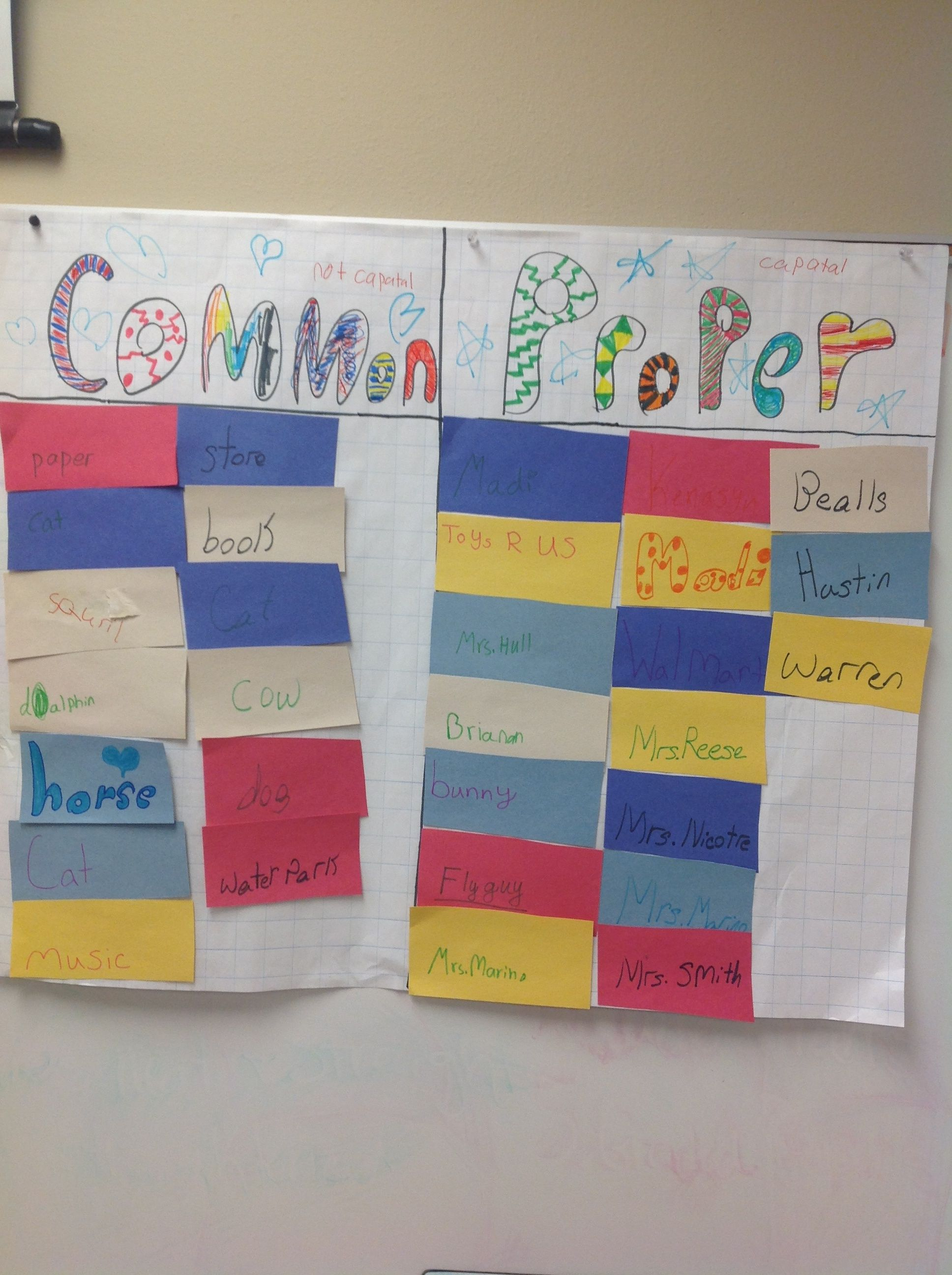 4th Graders In Mrs Marinos Class Make Common And Proper Noun