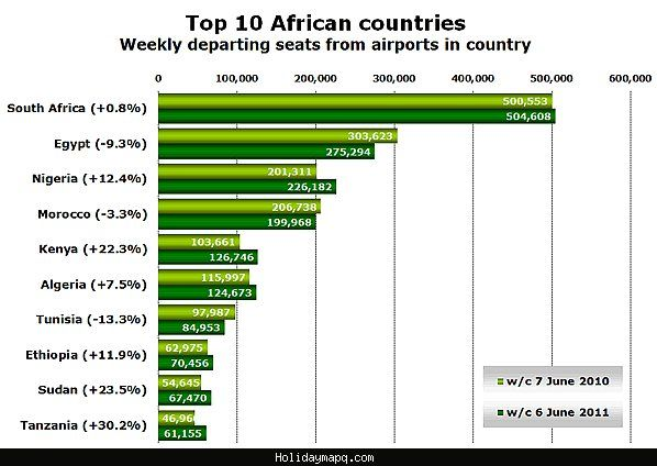 Awesome Top 10 Countries For Tourism Tourism Country 10 Things