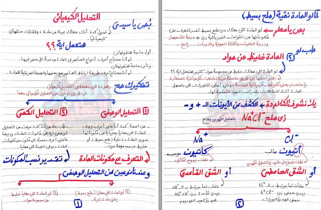 شرح كامل لكل منهج الكيمياء بالعامية للثالث الثانوى للاستاذ حسام حسين الشرح الذى يبحث عنه الكثير Chemistry Third Grade Exam