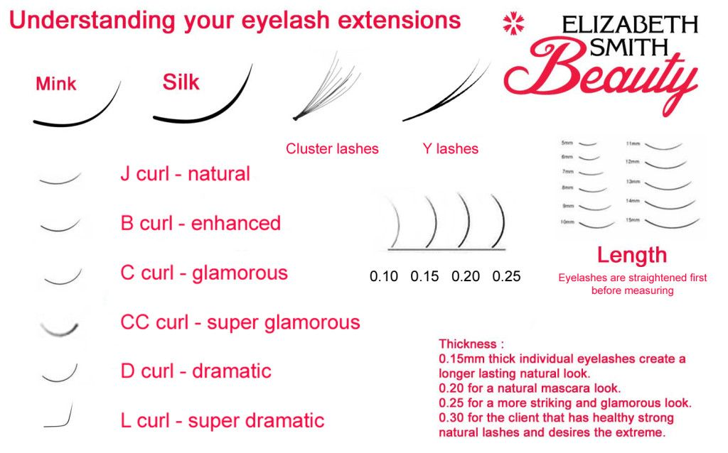 3d Lashes Mink Silk Blog On What This All Means For Eyelash