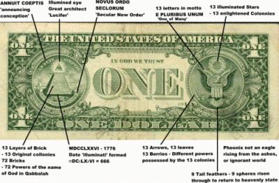 dollar bill and occult symbols   puscifer rocks   Illuminati