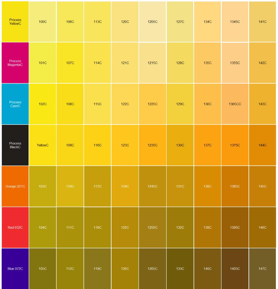 Pantone colour chart colour trends charts pinterest pantone colour chart geenschuldenfo Choice Image