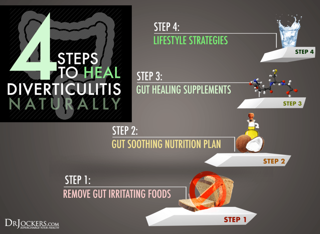 4 Steps to Heal Diverticulitis Naturally Diverticulitis
