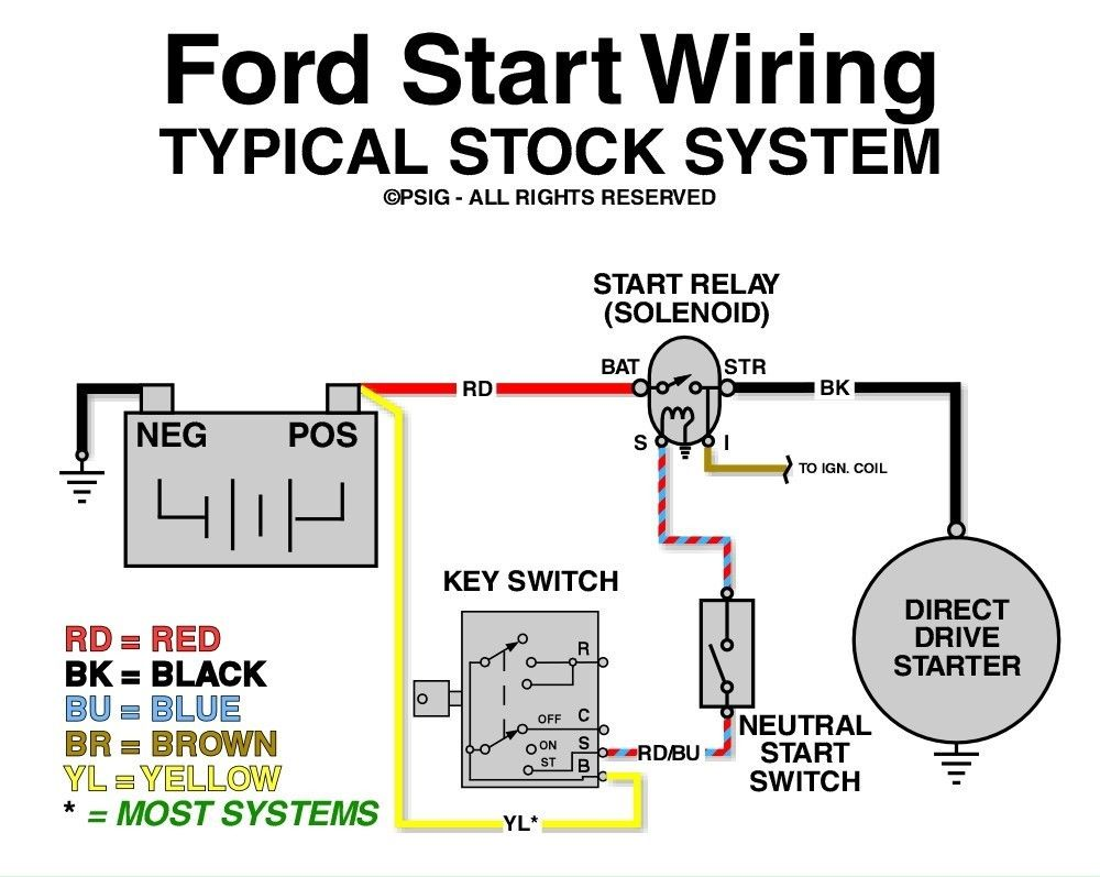 Ford F150 Starter Solenoid Wiring Diagram Best Of Di 2020
