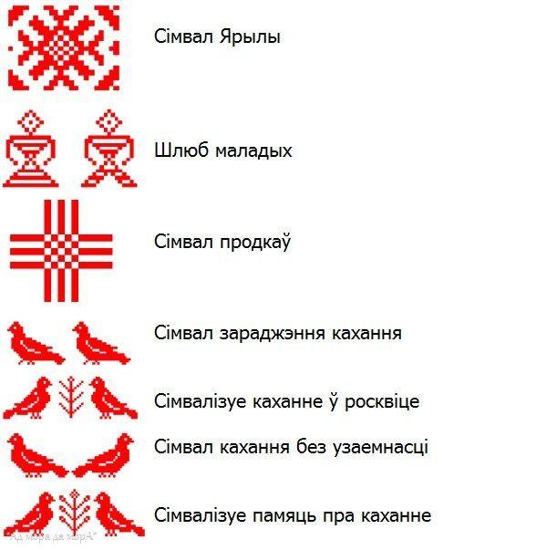 Символы и орнаменты в вышивке