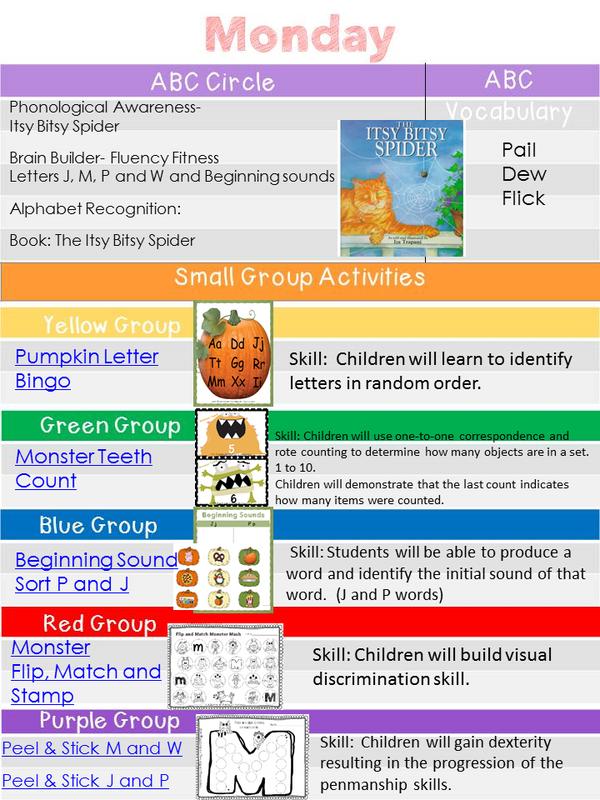Peek at my week.  Lesson Plans for Pumpkins and Monsters Week 2