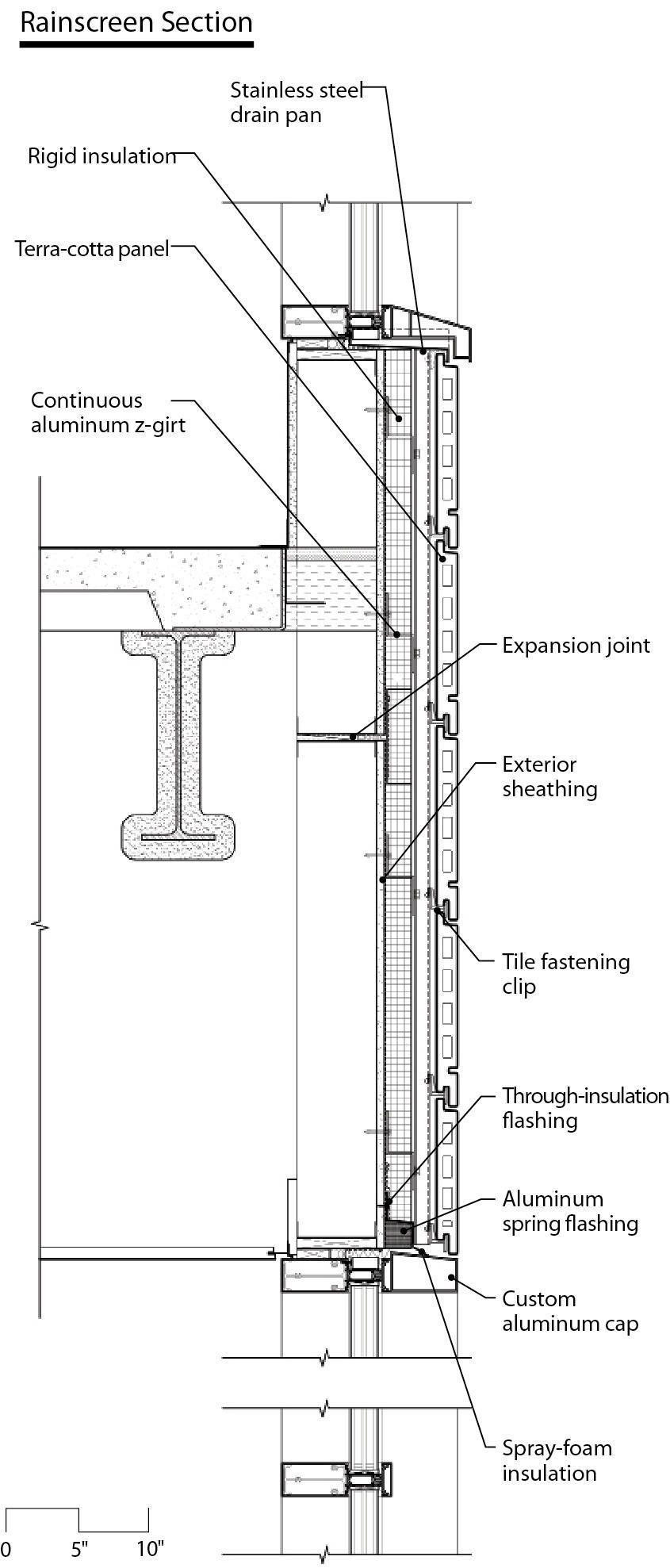 Rainscreen Section Meditech Building Payette