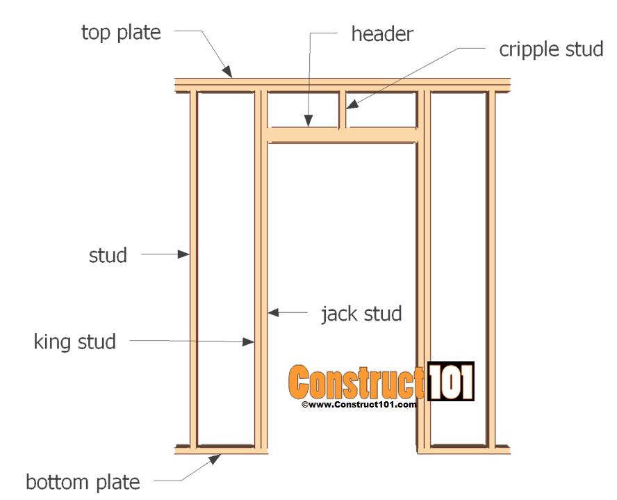 single shed door plans door frame #Tipsforbuildingashed | Tips for ...