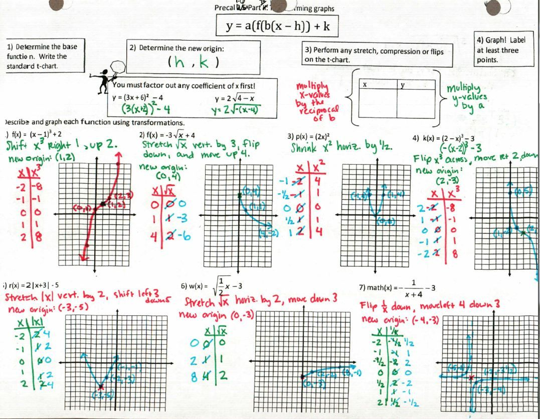 Function Files From Megcraig Org Multi Step Equations Worksheets Graphing Linear Equations Graphing Worksheets