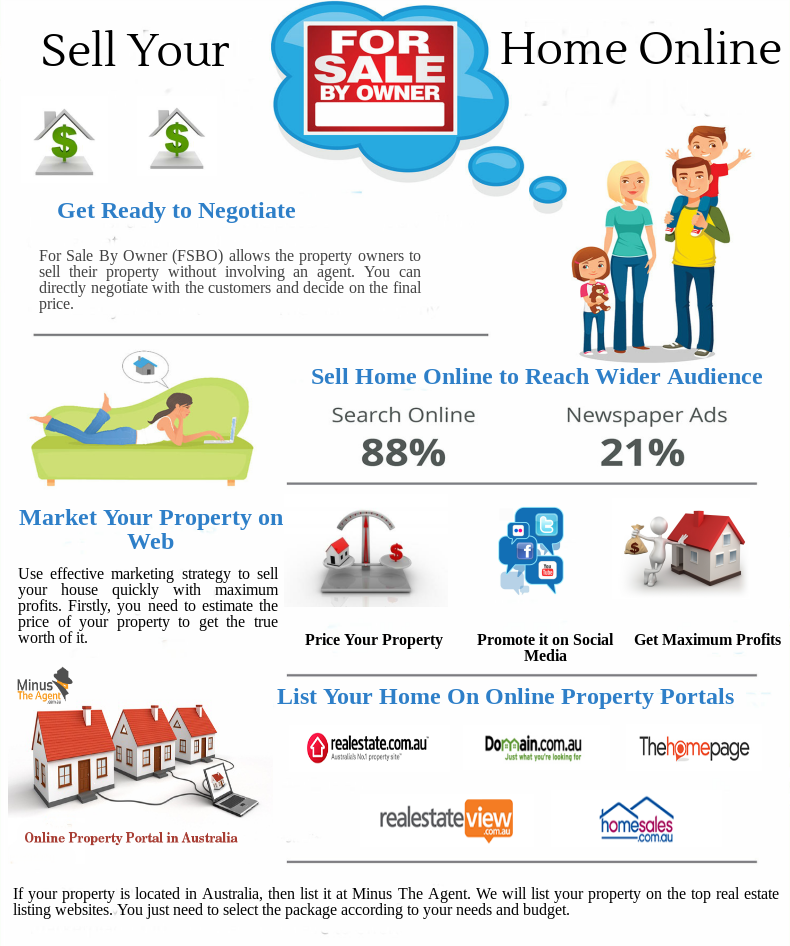 Pin On Infographics Minus The Agent