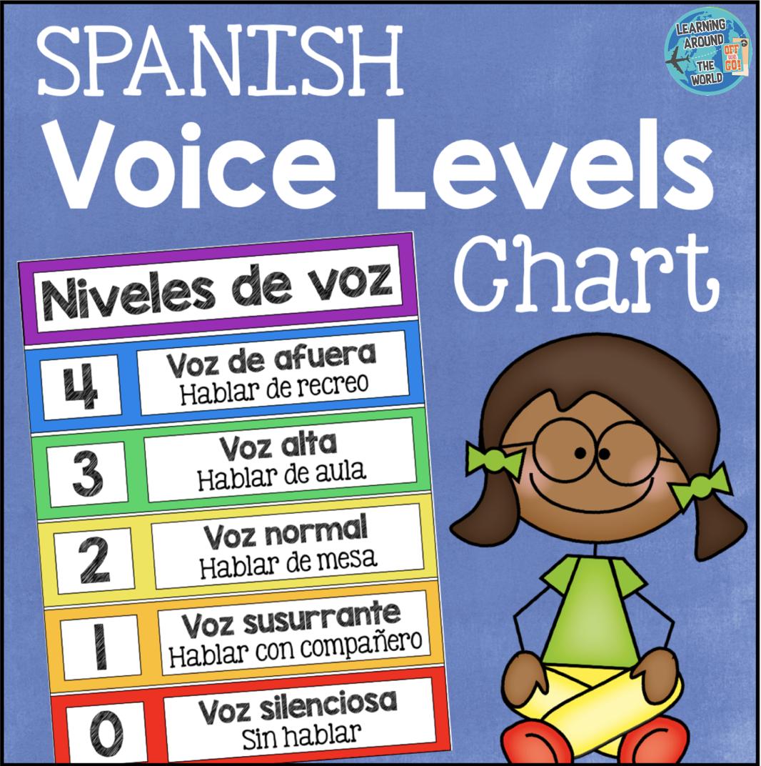 Niveles de voz SPANISH Classroom Voice Levels Chart