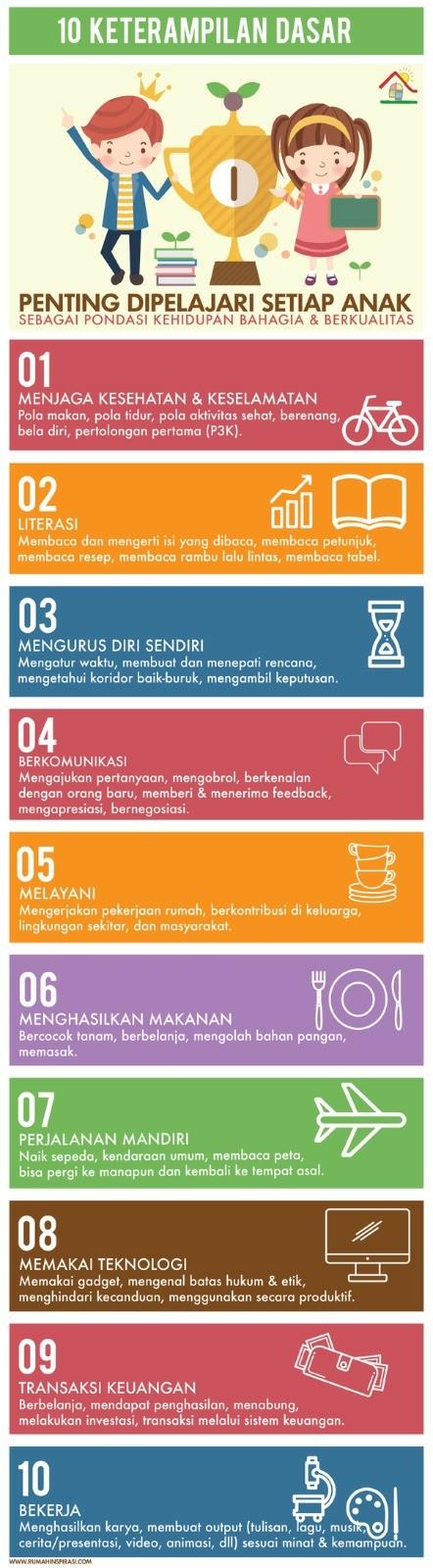 10 Basic Skills For Kids Anak Belajar Literasi