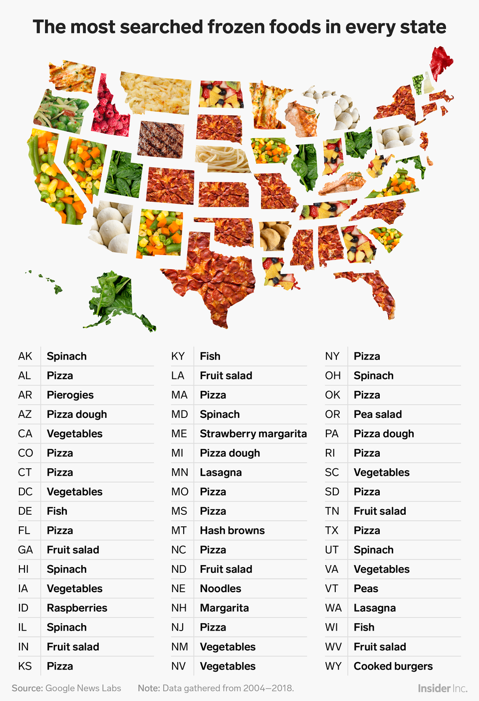 The Most Popular Frozen Food In Every State Frozen Food Frozen Food