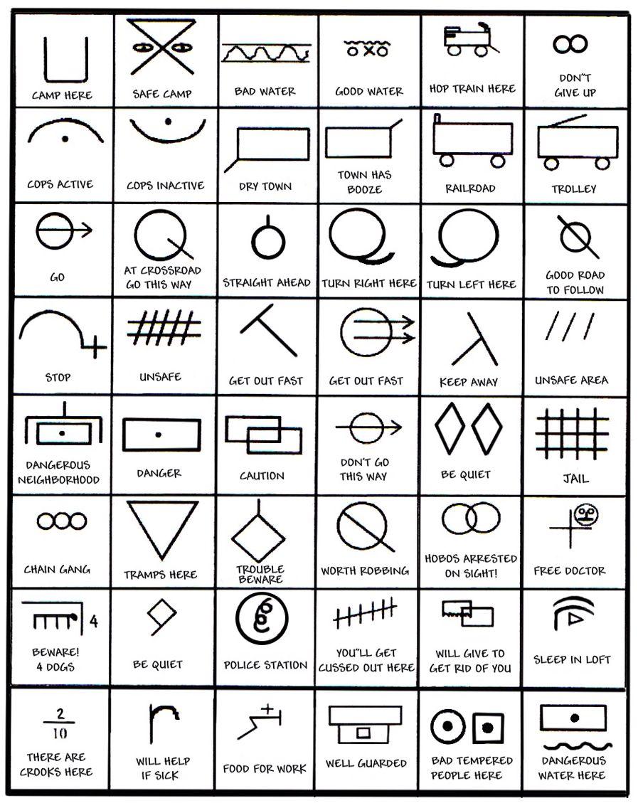 Hobo Symbols Ink Ideas Unlikely Tattoo Inspiration Pinterest