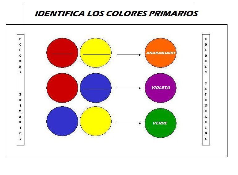 Fichas Educativas Los Colores Primarios Colores Primarios Colores Primarios Y Secundarios Colores