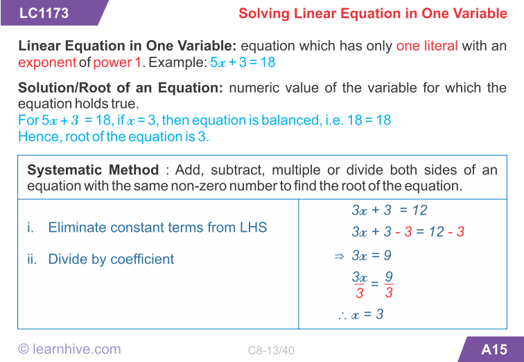 learning card for Solving Linear Equation in One Variable