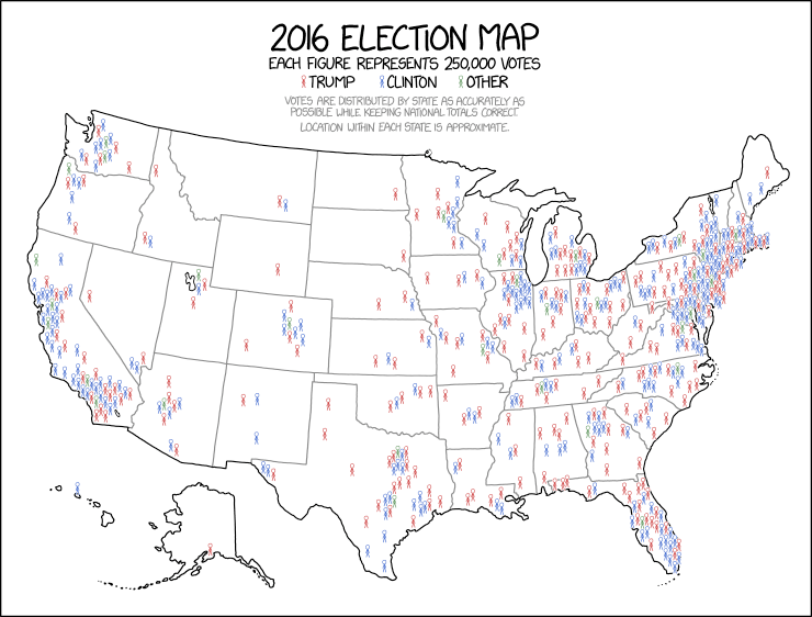 2016 Election xkcd #infographic http://bit.ly/2mvUxoF