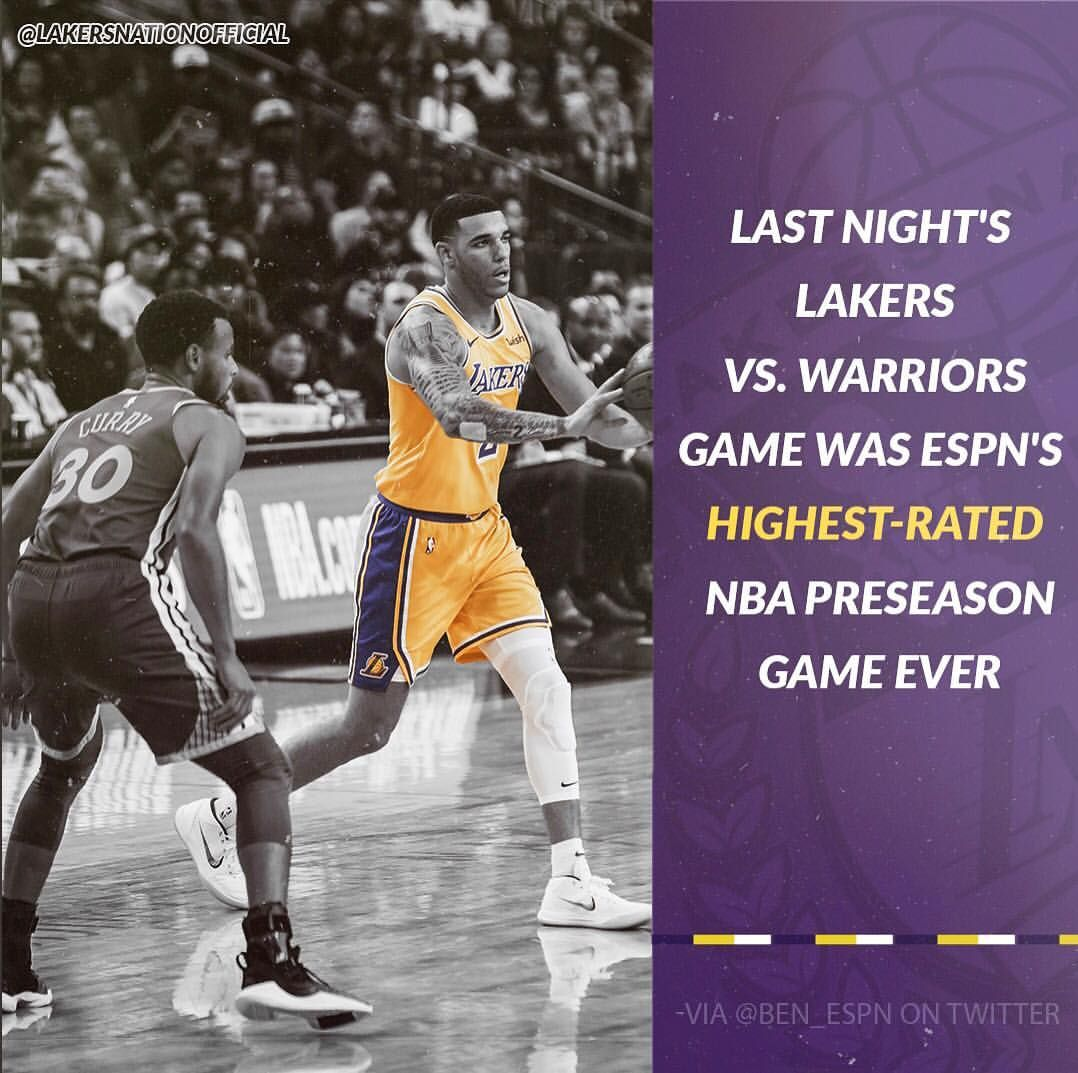 a6bac614b3f Record numbers for last nights preseason game against the Warriors   LakersNation