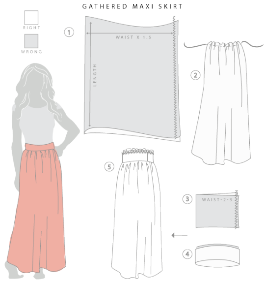 stretch yourself gathered maxi skirt Drafting and Sewing a Maxi ...