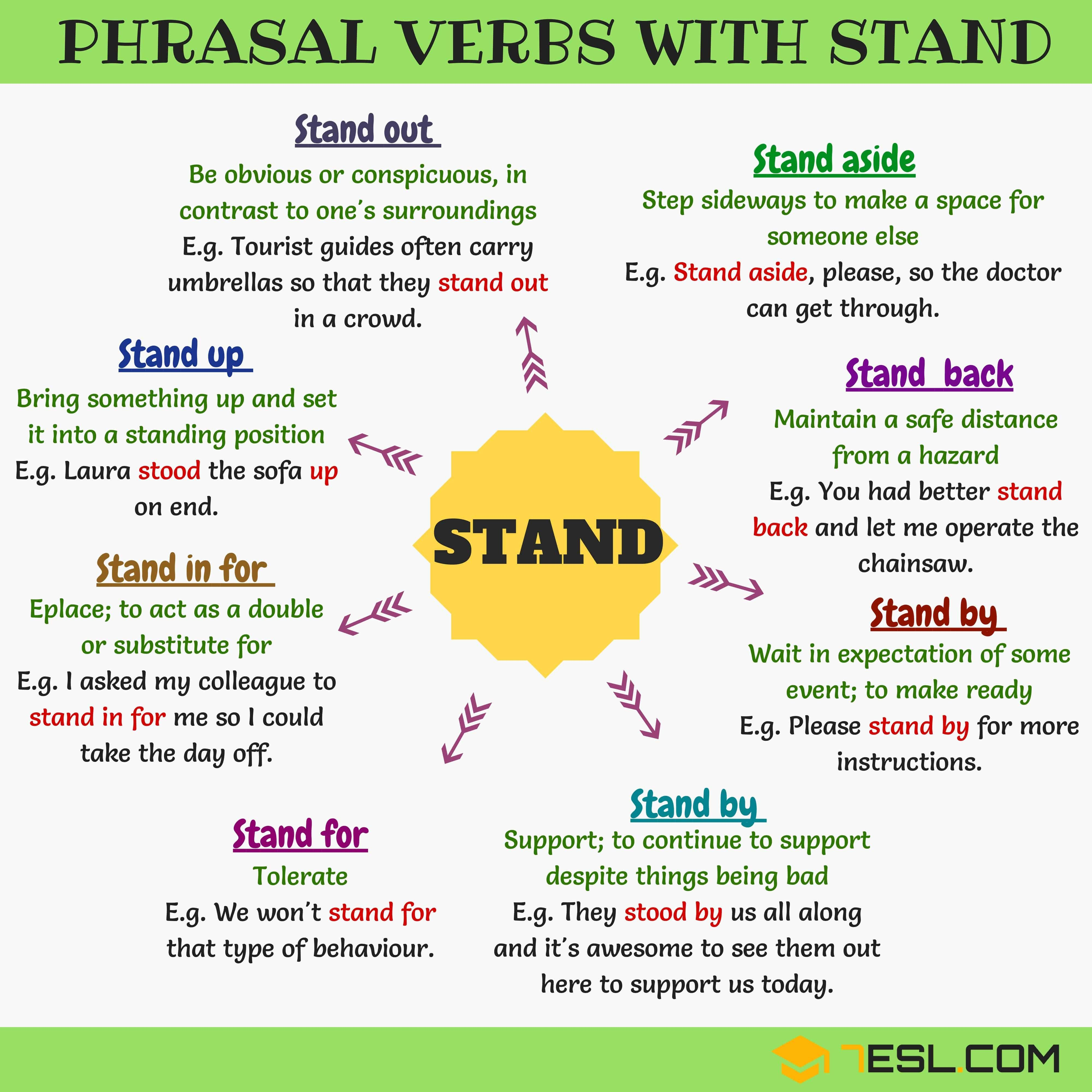 23 Phrasal Verbs With Stand Stand Aside Stand By Stand Out Stand Up 7 E S L English Verbs English Vocabulary English Phrases [ 4000 x 4000 Pixel ]