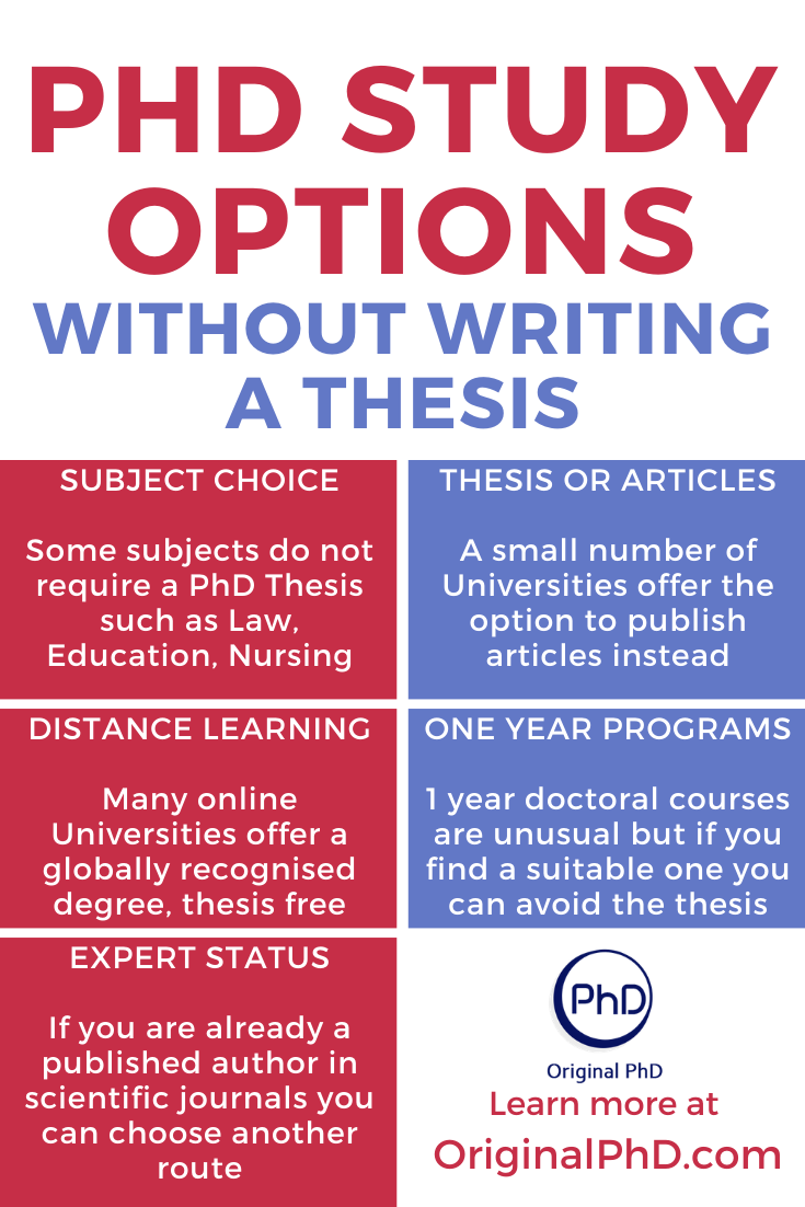 Phd Study Options With No Thesis Writing In 2020 Thesis Writing Dissertation Writing Phd Life