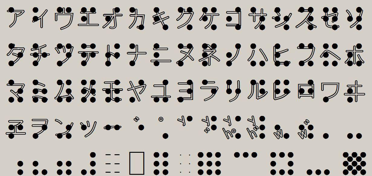 TenjiS158 font is overlapped Katakana on the Japanese Braille syllabics -- TenjiS158 font created by Kasai Hakuh.