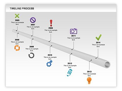 timeline charts powerpoint