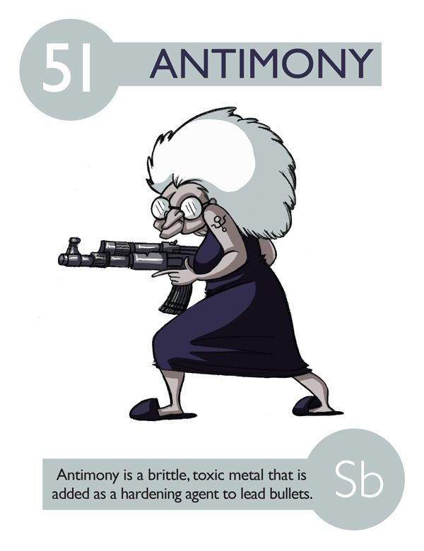 Image result for antimony cartoon table of elements periodic table image result for antimony cartoon table of elements urtaz Gallery