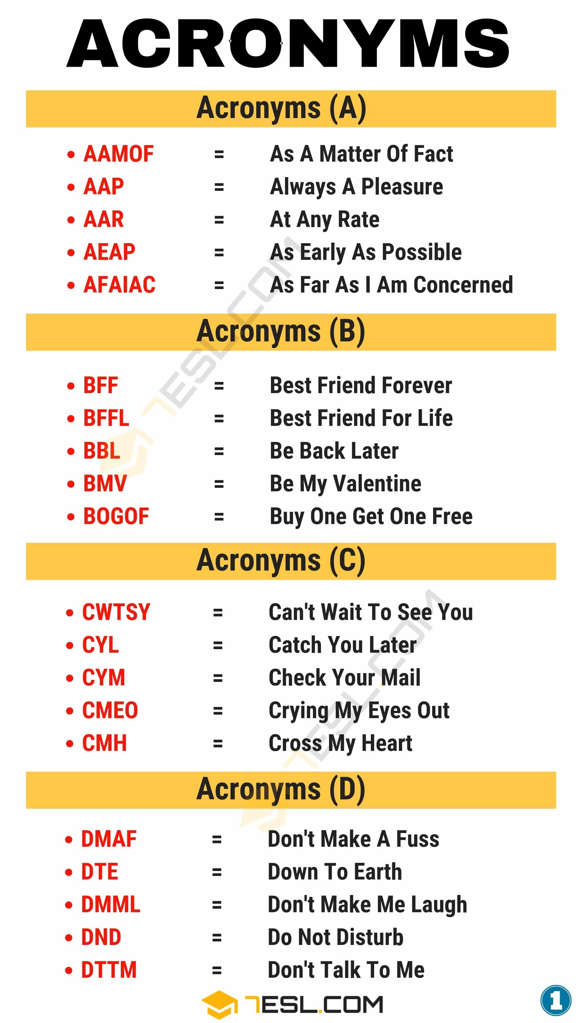 Acronym Definition & 3000+ Acronyms List From AZ