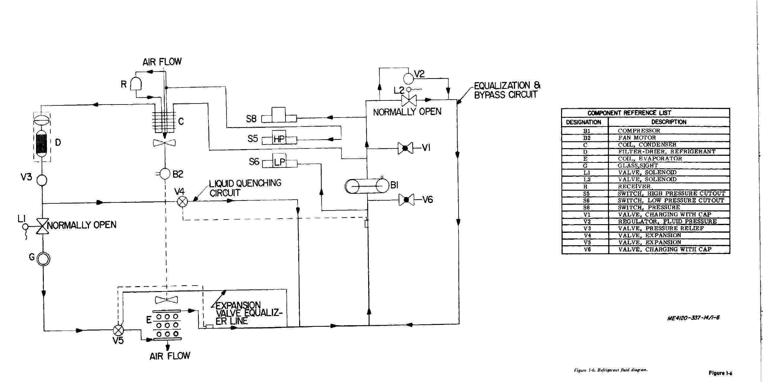 Wiring Diagram Car Air Conditioning Diagram Diagramtemplate Diagramsample