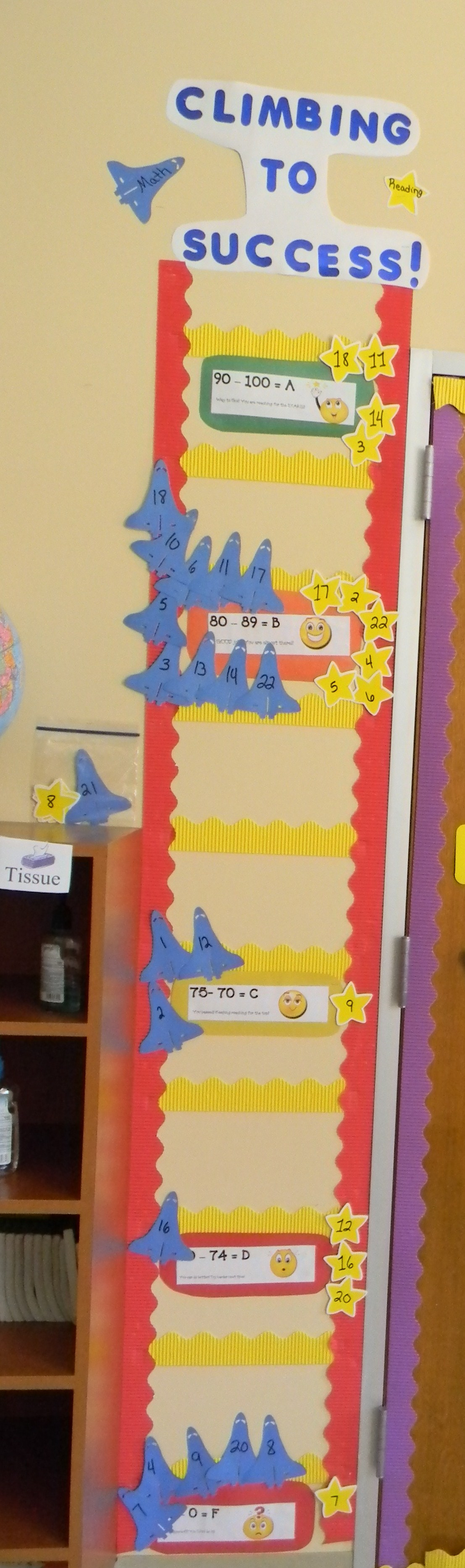 Climbing To Success Ladder Displayed In My Classroom I