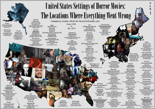 - The United States of Horror Movies