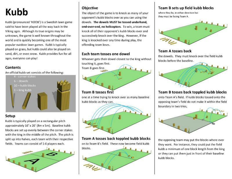 graphic regarding Kubb Rules Printable called Impression outcome for Kubb Video game Video games Kubb video game, Garden video games